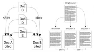 Visualization of co-citation analysis methods