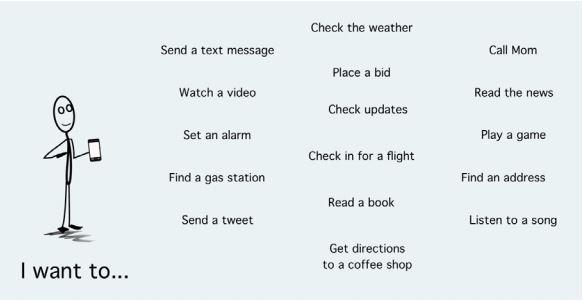 Cosa può fare un utente con il proprio smartphone